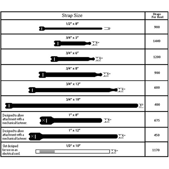 Luxury Size Cable Embellishment - Electrical Chart Ideas - goruren.info